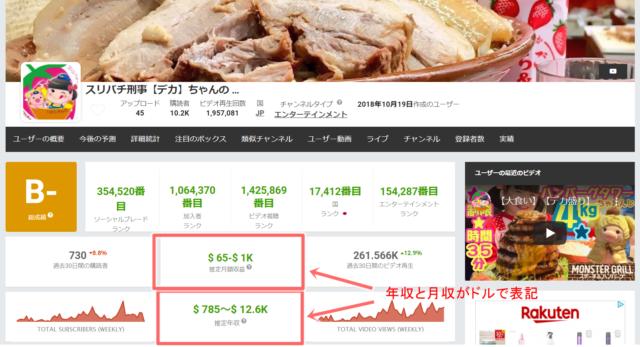 リアルペコちゃん山崎絵里奈大食いYouTuberの登録者数は?年収を計算サイトで調べてみた!